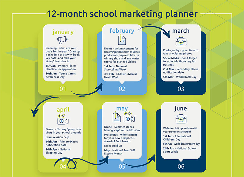 Marketing Planner for Schools